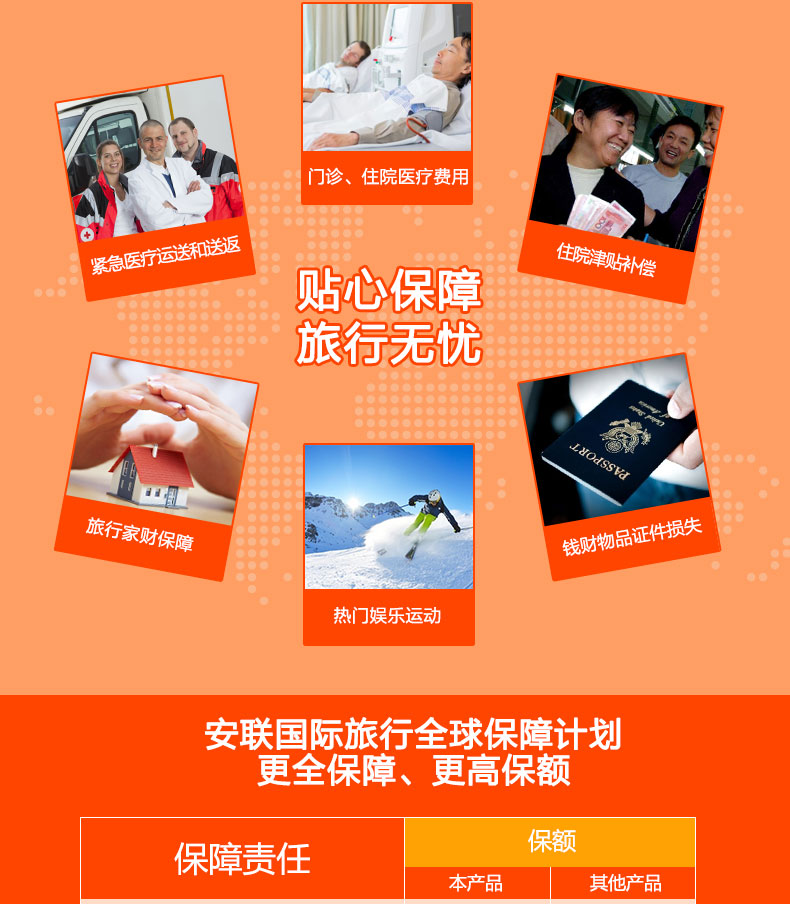 主站+淘宝-共用-安联国际旅行全球保障计划_02
