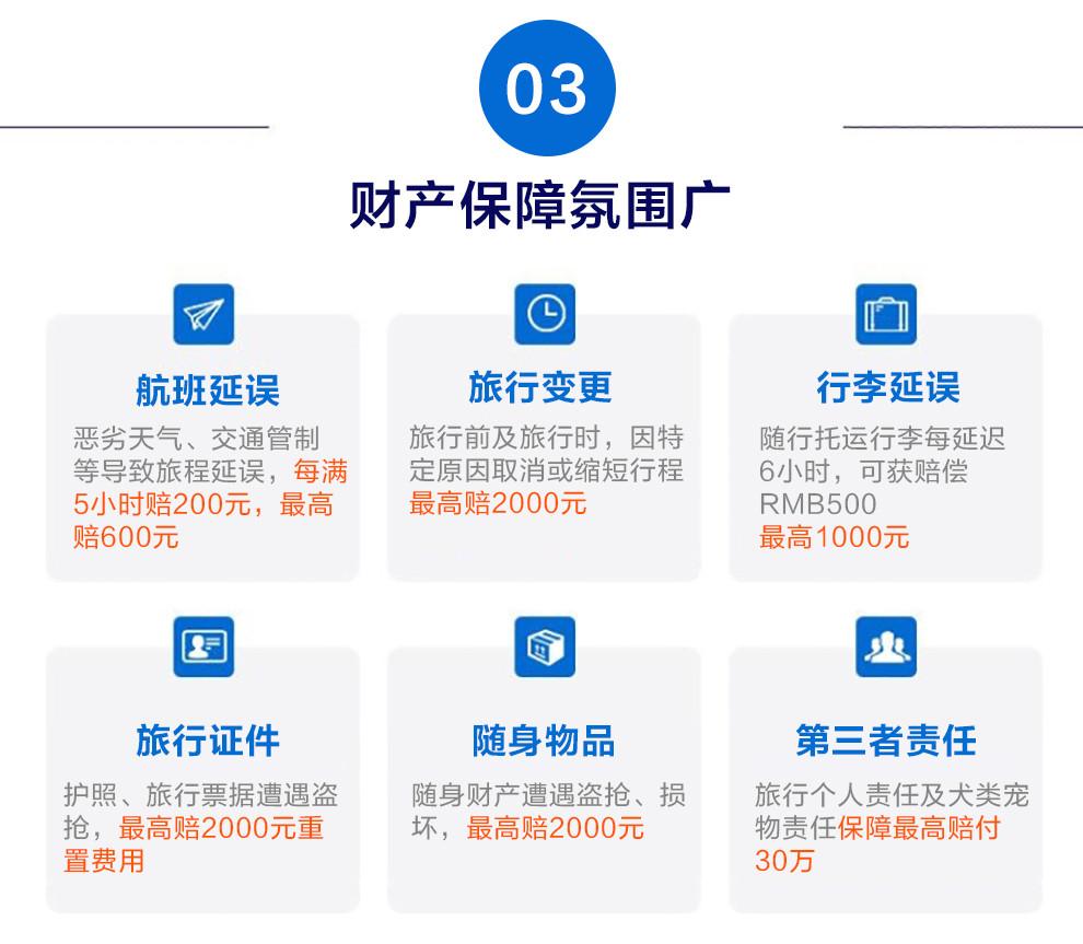 开心保安联境外旅游保险-开心保保险网_03.jpg