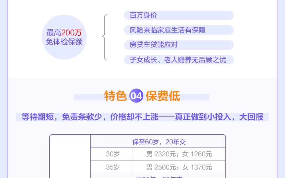开心保爱至臻定期寿险_04.jpg
