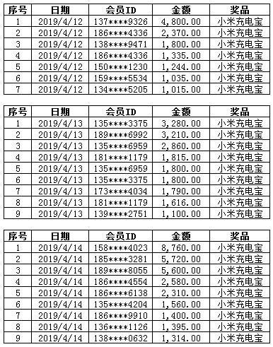 4.12-4.14定期寿险中奖名单