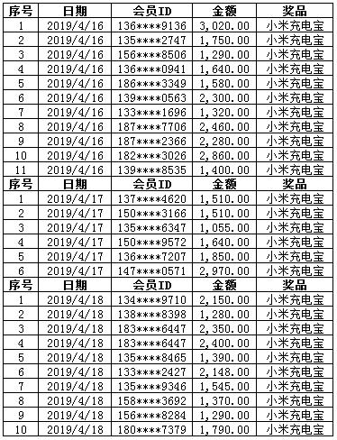 4.16-4.18定期寿险中奖名单