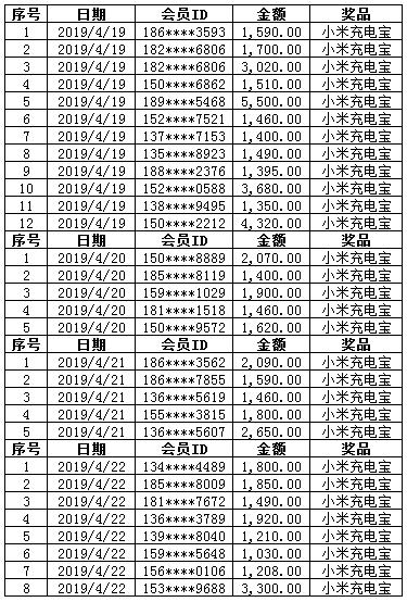 4.19-4.22定期寿险中奖名单