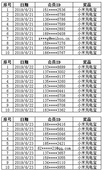 6.21-6.23康惠保旗舰版重疾险下单速度中奖名单