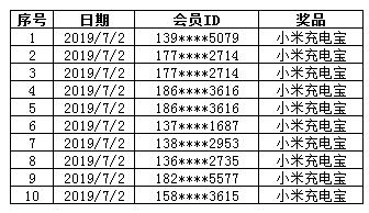 7.2康惠保旗舰版下单速度中奖名单