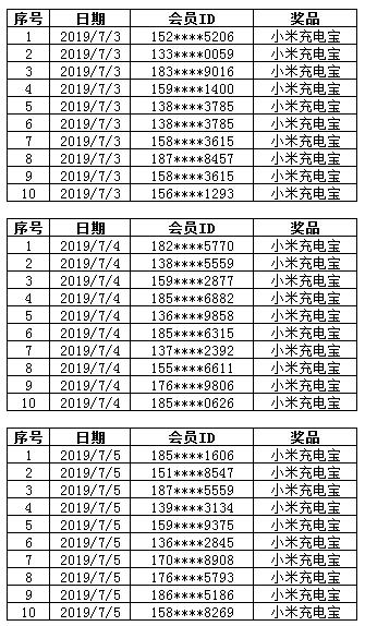 7.3-7.5康惠保旗舰版下单时间中奖名单