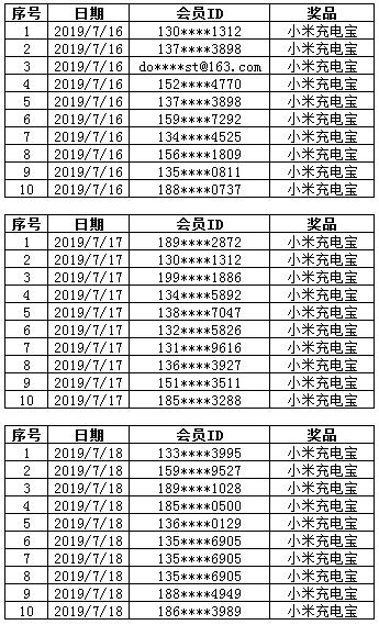 7.16-7.18康惠保旗舰版下单速度中奖名单