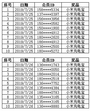7.25-7.26康惠保旗舰版下单速度中奖名单