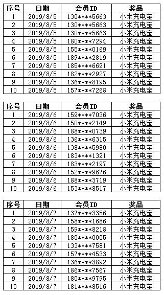 0805-0807康惠保旗舰版下单速度中奖名单