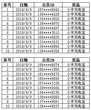 8.8-8.9康惠保旗舰版下单速度中奖名单