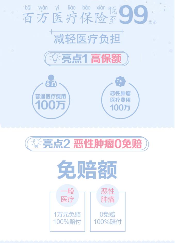 安心综合百万医疗保险(2017有社保款)-开心保保险网_02