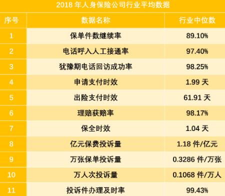 中国保险公司排名情况,前十名有哪些