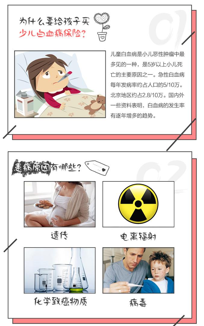 开心保百万白血病保障计划B-开心保保险网_02