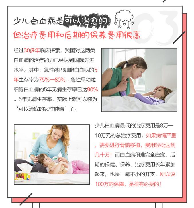 开心保百万白血病保障计划B-开心保保险网_03