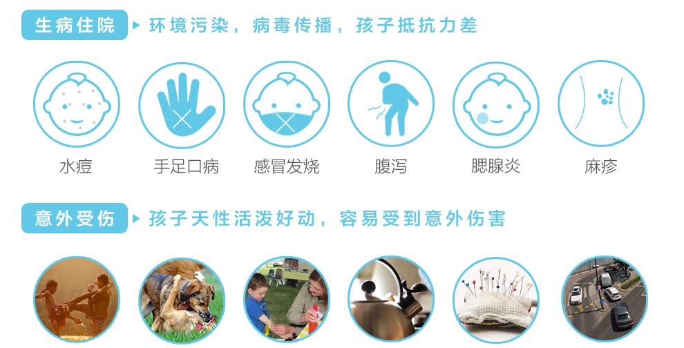 中國人壽幼兒學平險(白銀版)_02