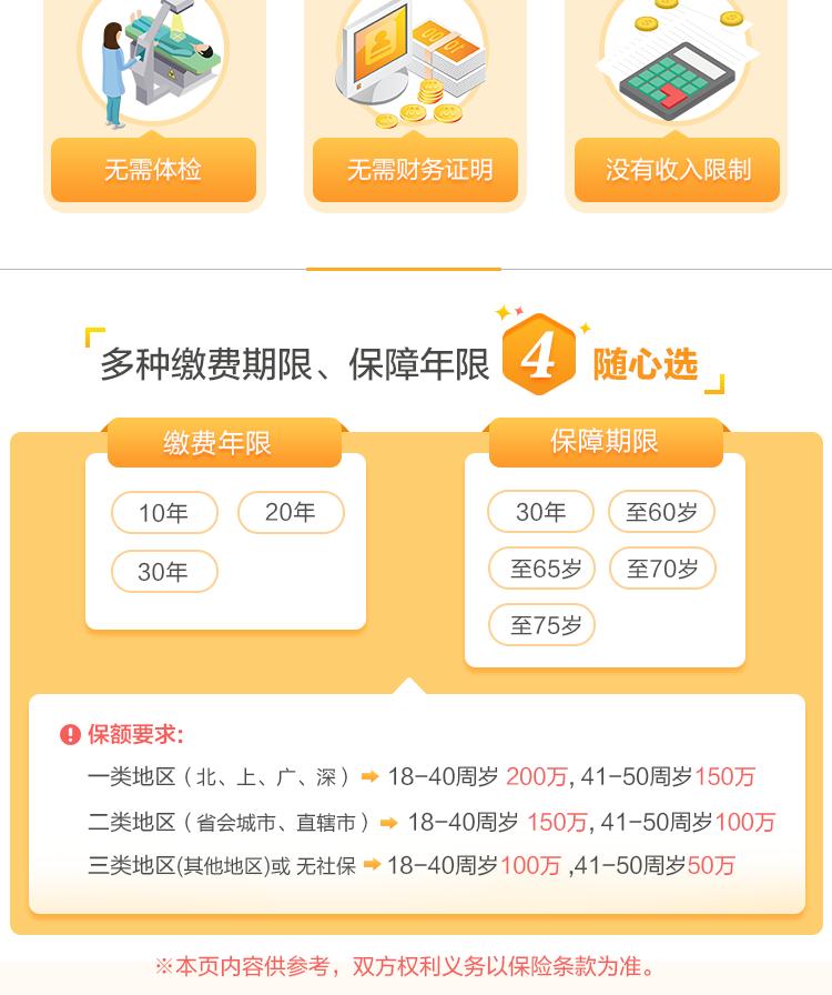 中华怡恒定期寿险_05