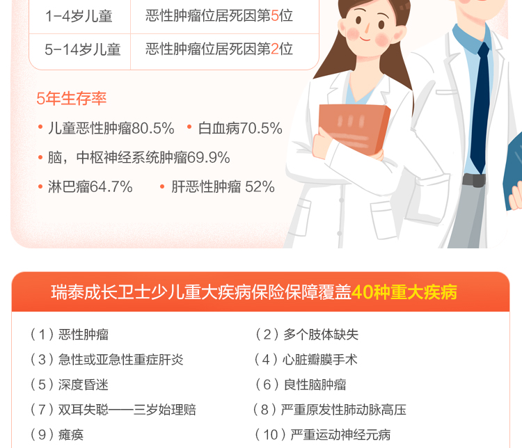 瑞泰成长卫士少儿重大疾病保险_03
