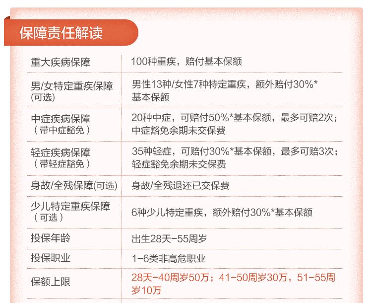 康惠保旗舰版_01