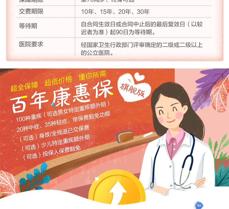 康惠保旗艦版_02