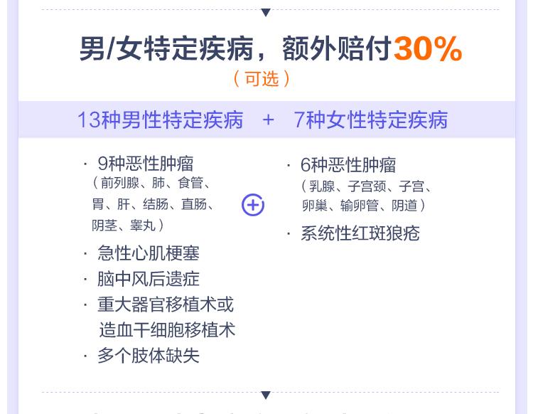2019康惠保旗舰版-2_03