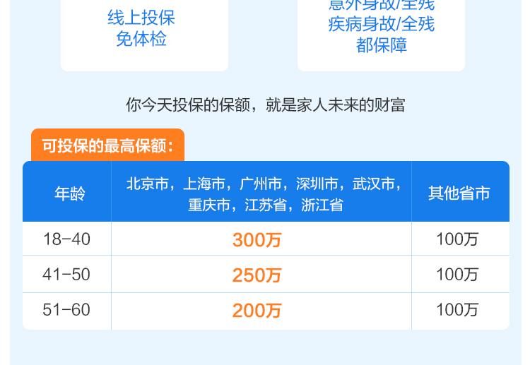 瑞泰瑞和(升级版)定期寿险单人版——删减版_03