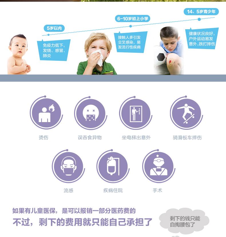 中国人寿少儿住院医疗保障计划_02