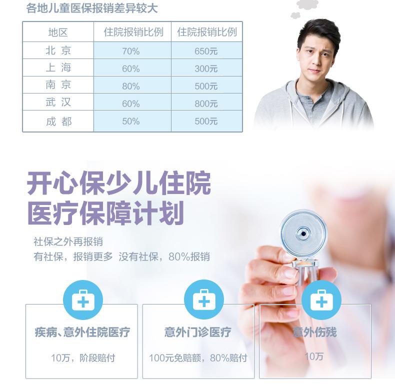 中国人寿少儿住院医疗保障计划_03