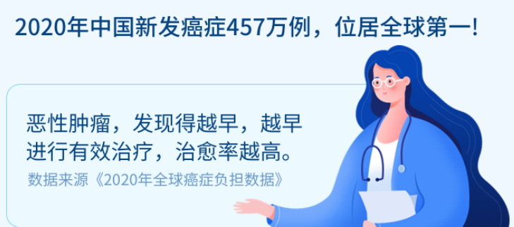 (老年人防癌险怎么买之中国癌症现状)