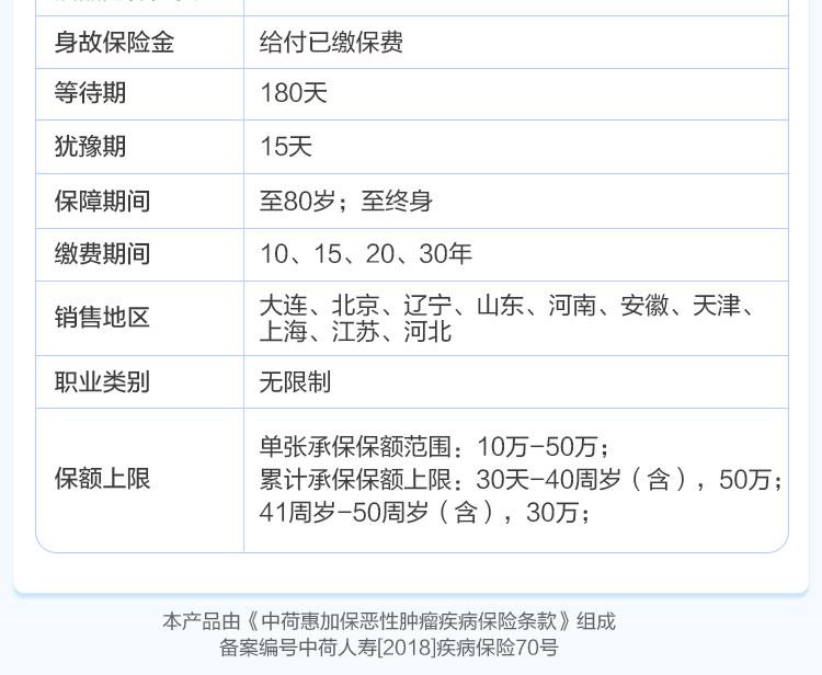 中荷惠加保恶性肿瘤疾病保险_05