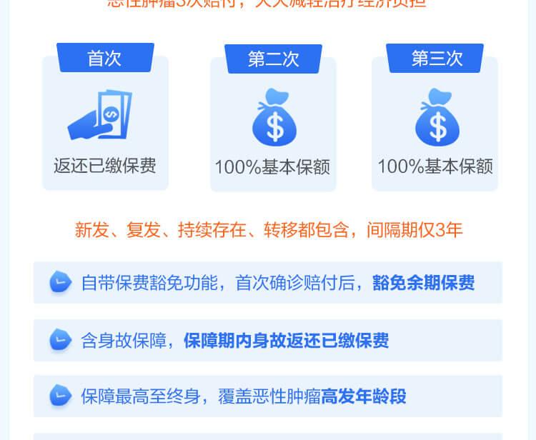 中荷惠加保恶性肿瘤疾病保险_03